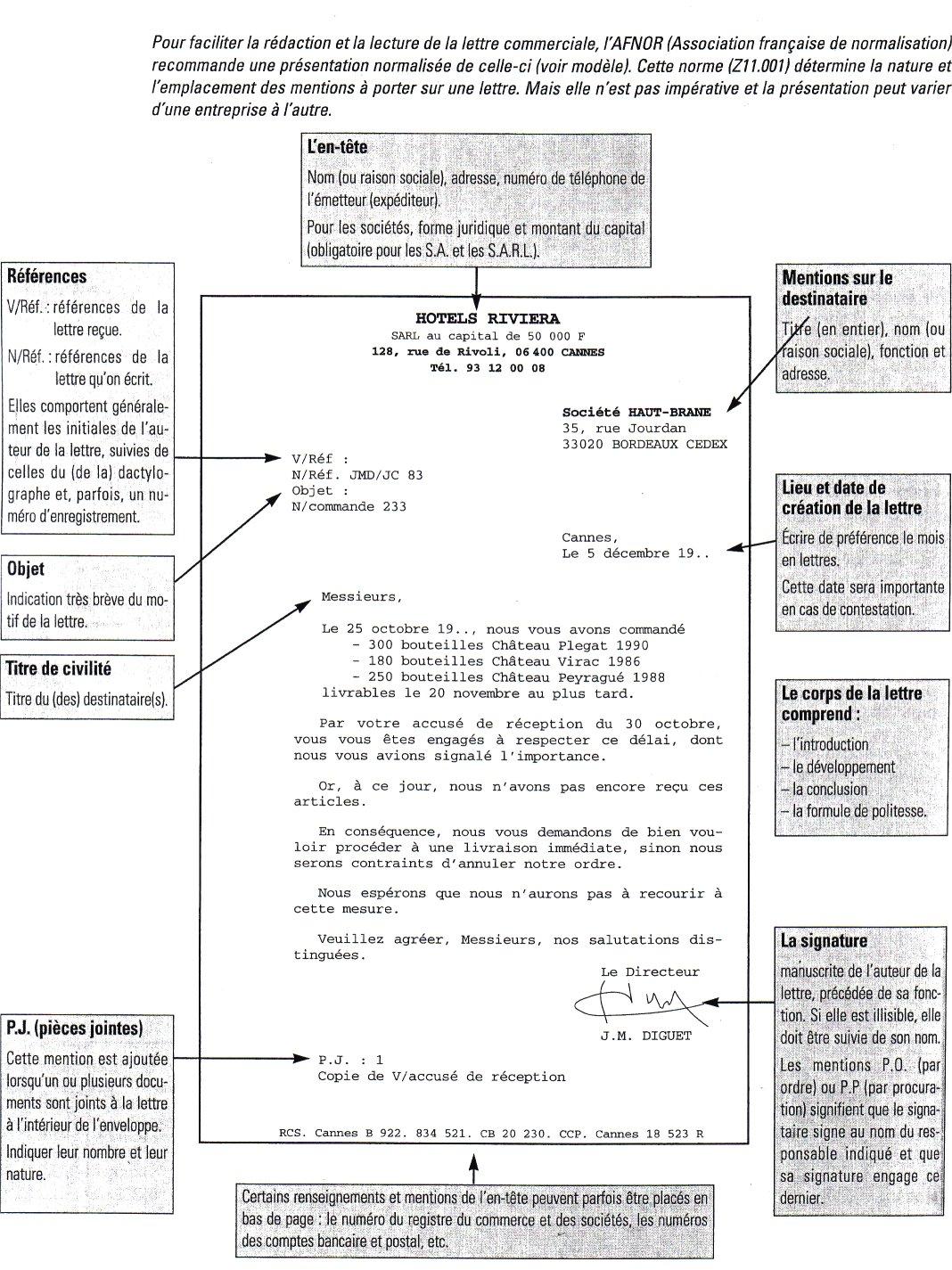 F331 French Business - le français des affaires